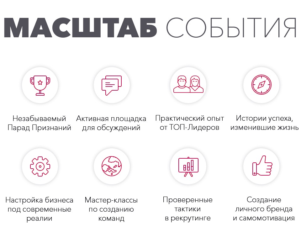 IX Бизнес-Форум Батэль