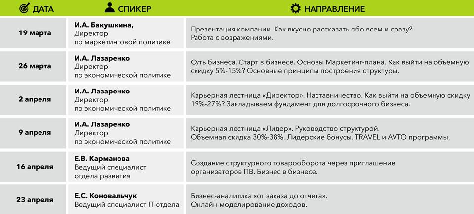 Курс вебинаров для бизнеса